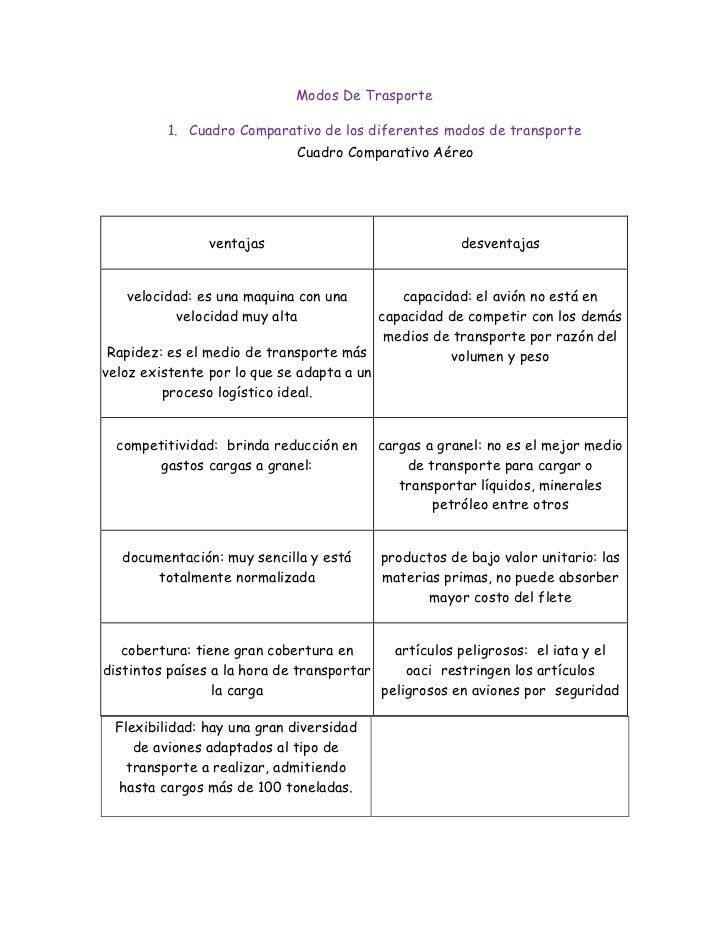 Modos De Trasporte <br />Cuadro Comparativo de los diferentes modos de transporte<br />Cuadro Comparativo Aéreo<br />venta...