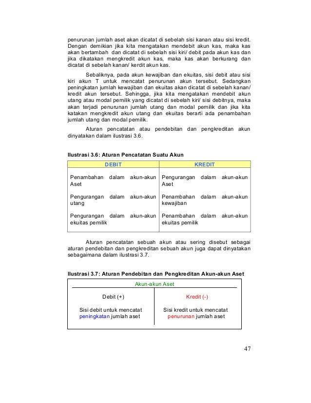 Kunci Jawaban Buku Dasar Dasar Akuntansi Jilid 2 Info Terkait Buku