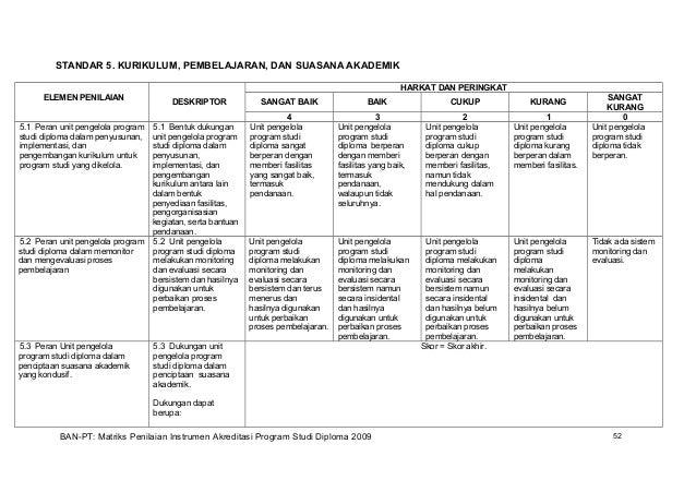 Buku 6 Matriks Penilaian Instrumen Akreditasi Program Diploma Versi
