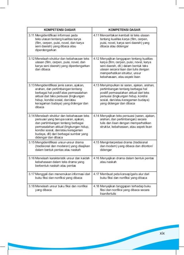 Contoh Teks Persuasif Beserta Strukturnya - just4udakar.com
