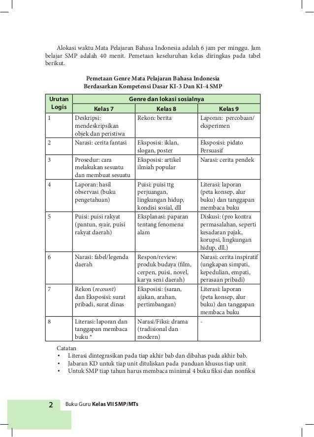 Buku Guru Bhasa Indonesia Kelas 7