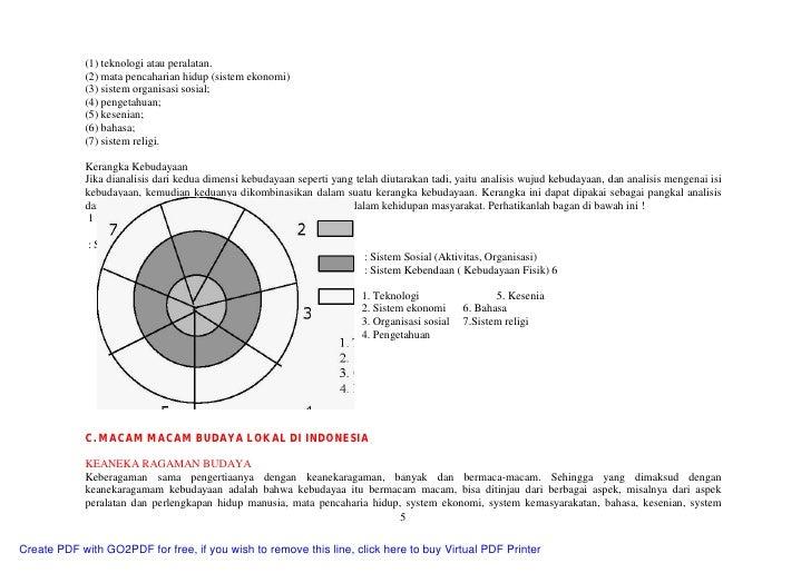Dhammapada bahasa indonesia pdf printer