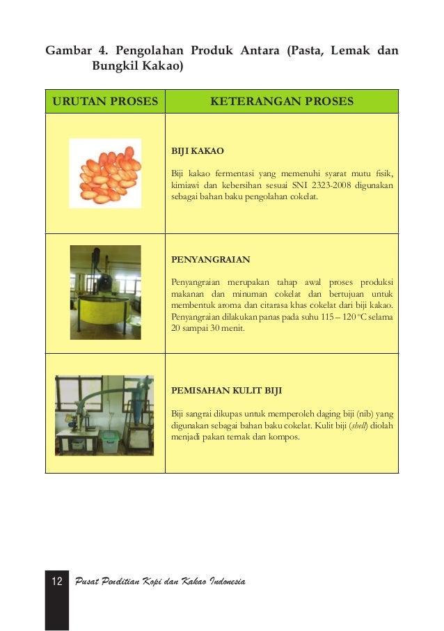 Buku kawasan tekno agro 12 ccuart Image collections
