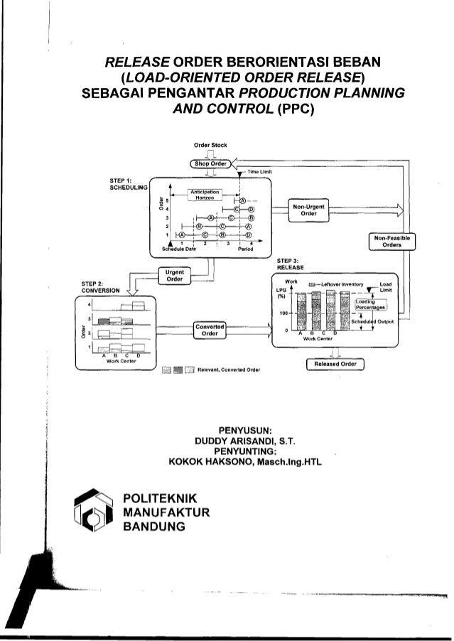 RELEASE ORDER BERORIENTASI BEBAN  (LOAD-ORIENTED ORDER RELEASE)  SEBAGAI PENGANTAR PRODUCTION PLANNING  AND CONTROL (PPC) ...