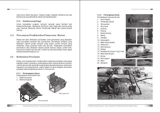 Buku manualkompos