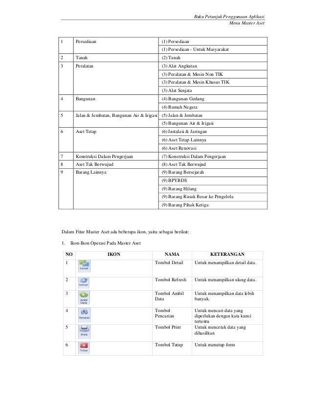 Buku manual pengggunaan siman 03102014 14