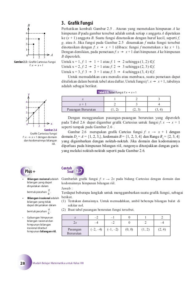 E book matematika kls viii 37 ccuart Choice Image