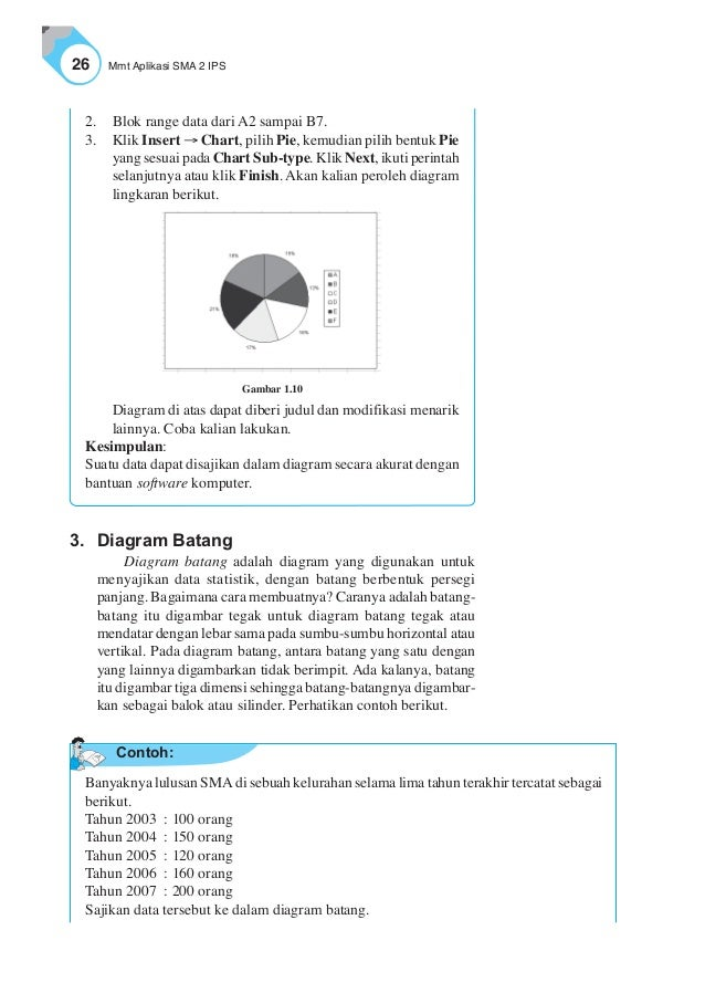 E book matematika kls xi ips batang puluhan daun satuan contoh 33 ccuart Image collections