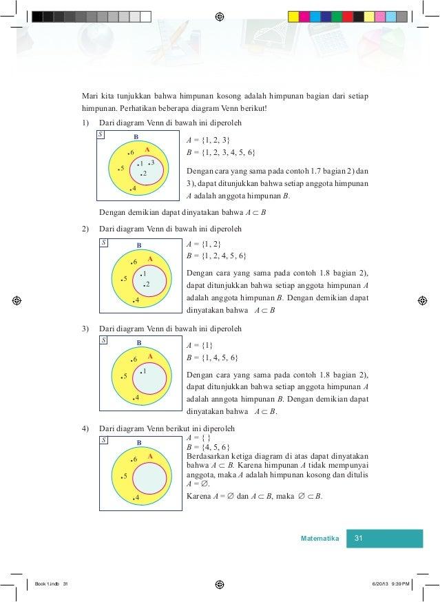 contoh himpunan dan diagram venn