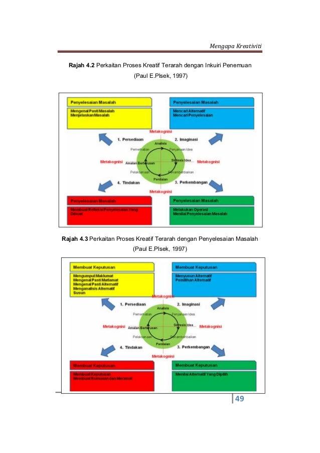 Contoh Laporan Metode Ilmiah Pengertian Metode Ilmiah Biologi Contoh Langkah Langkahnya Contoh