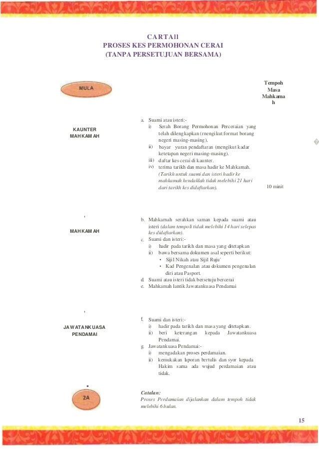Buku Panduan Proses Nikah Cerai Dan Ruju Di Jawi