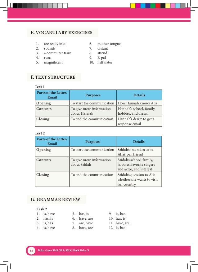 Buku pegangan guru bahasa inggris sma kelas 10 kurikulum ...