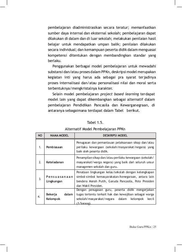 Jawaban Pkn Hal 149