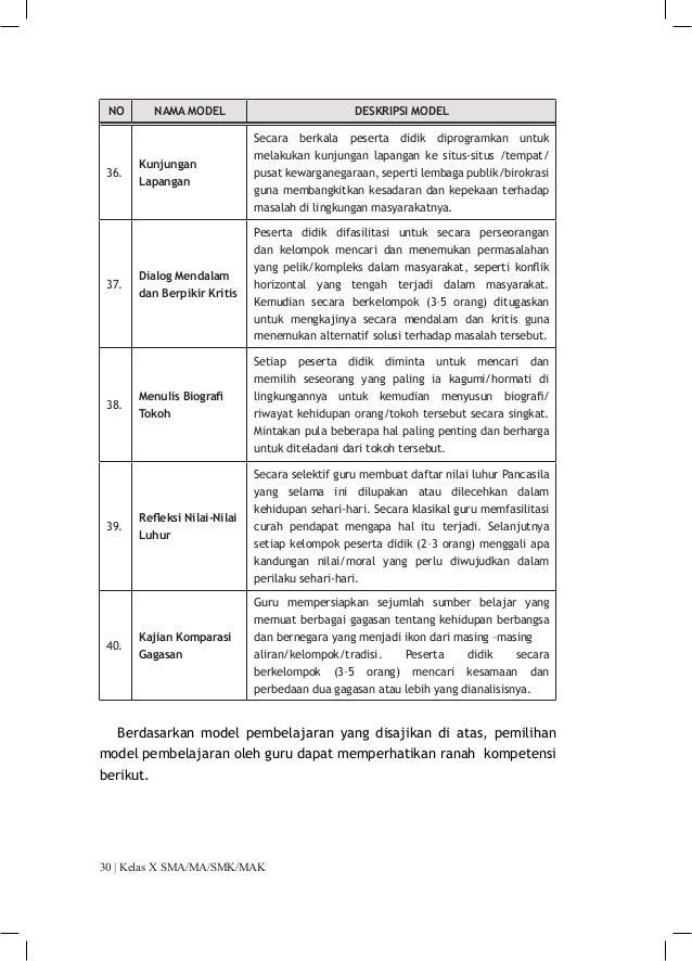 Tugas Secara Berkelompok Cermatilah Contoh Proposal Di Atas