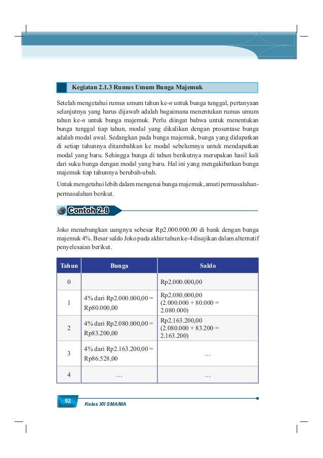 MatematikaKurikulum 2013 93 Contoh 2.9 Tika meminjam uang di bank yang menawarkan bunga majemuk 5% dengan besar pinjaman R...