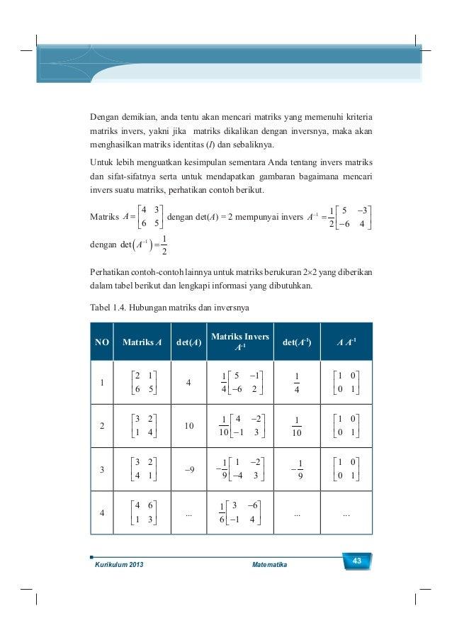 Kelas XII SMA/MA 44 NO Matriks A det(A) Matriks Invers A-1 det(A-1 ) A A-1 5 5 2 8 1 ... 1 21 8 511 ... ... 6 3 5 7 8 ... ...