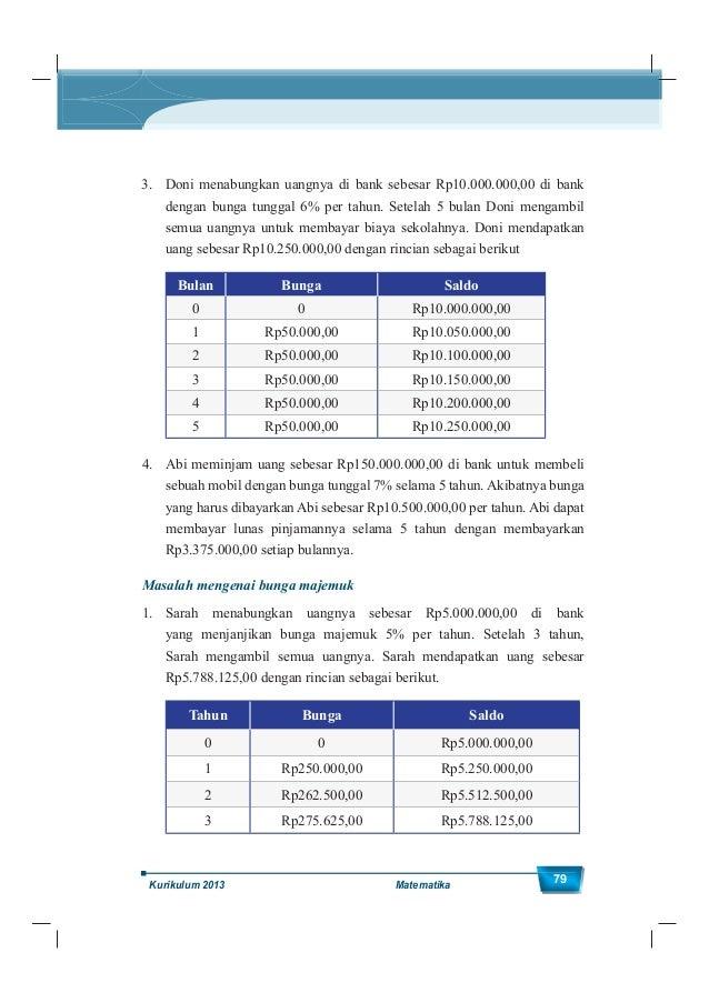 Kelas XII SMA/MA 80 2. Sinta meminjam uang di koperasi untuk membeli mobil sebesar Rp75.000.000,00 dengan bunga majemuk 3%...
