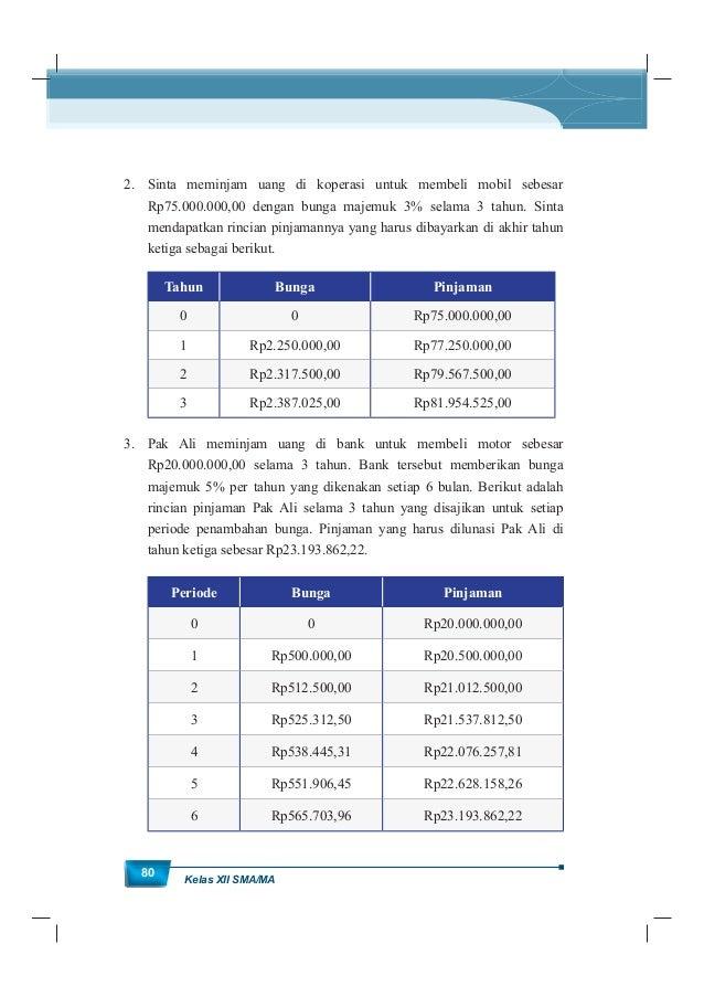 MatematikaKurikulum 2013 81 4. Rina akan menabung uangnya di bank yang menjanjikan bunga majemuk 9% per tahun yang diberik...