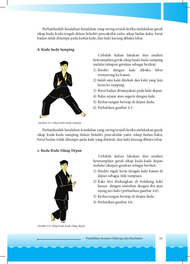 Materi Pencak Silat Kelas 10 Sma | Latihan Soal dan Materi ...