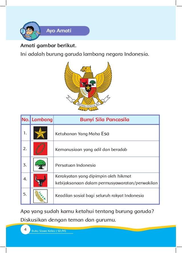 87+ Gambar Urutan Garuda Pancasila