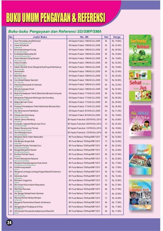 Buku-buku Pengayaan dan Referensi SD/ SMP/ SMA TIME&  lm 1.  bCAFCAFCAFCAFOJ CAFCAFCAFCAFIQIQIQIQIQIQIQIQIQIQ . o5090Hs»5:...