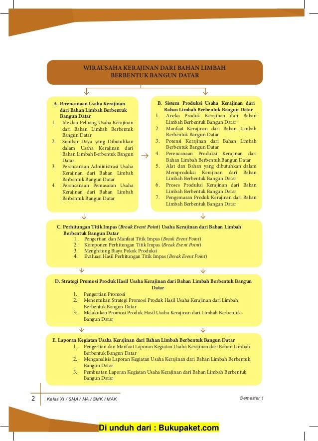 Buku Siswa Kelas 11 Prakarya Dan Kewirausahaan Semester 1 Dan 2