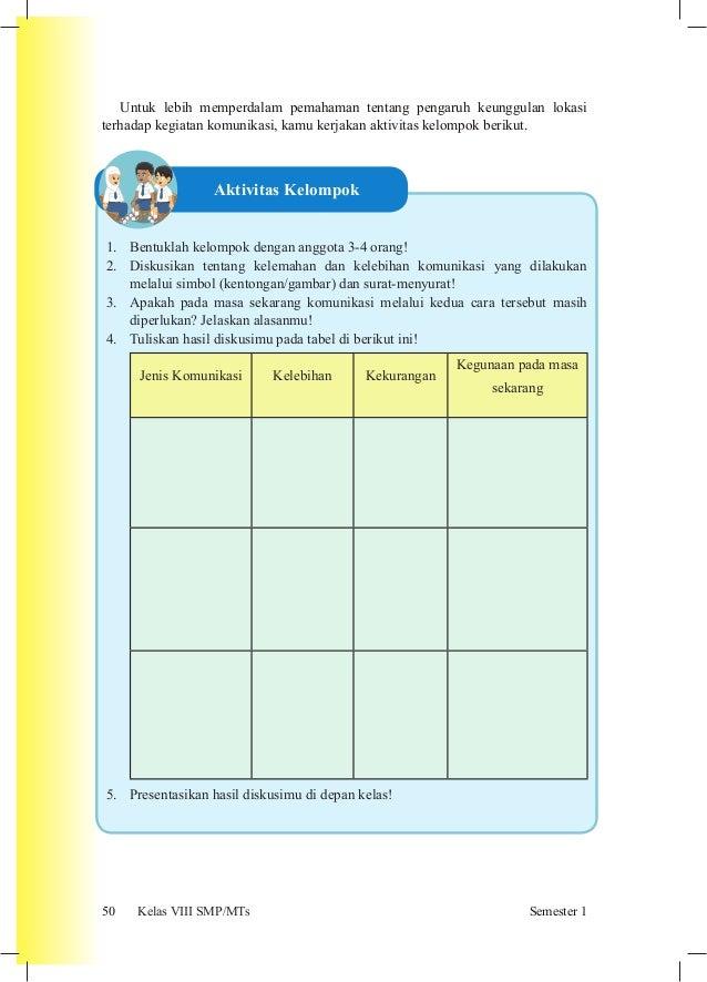 Buku siswa kurikulum 2013 IPS Kelas VIII
