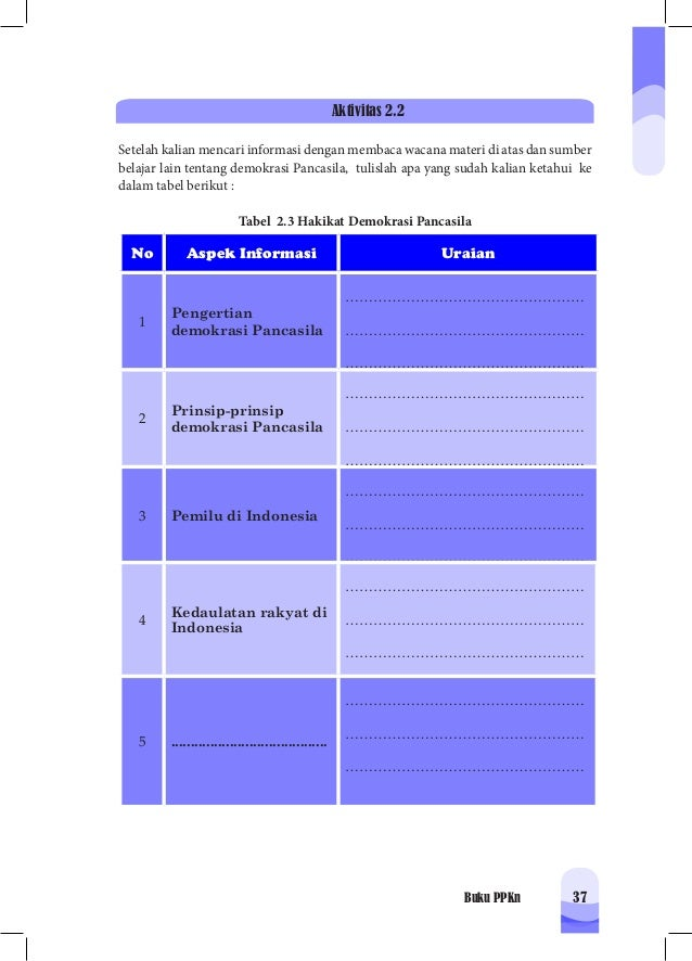 Buku Siswa Kurikulum 2013 Ppkn Kelas Viii