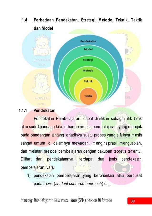 Buku Model Pembelajaran Kooperatif Pdf
