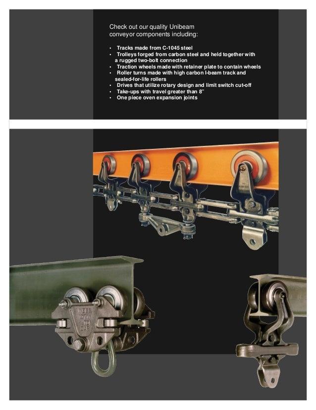 Chain Conveyor Ultimation Industries