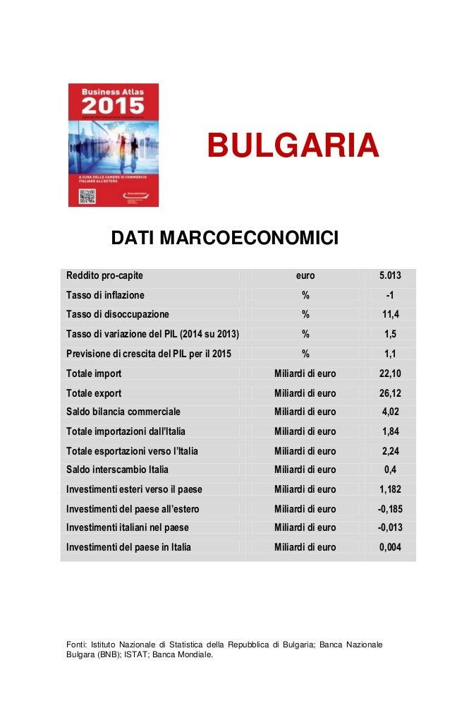 Fonti: Istituto Nazionale di Statistica della Repubblica di Bulgaria; Banca Nazionale Bulgara (BNB); ISTAT; Banca Mondiale...
