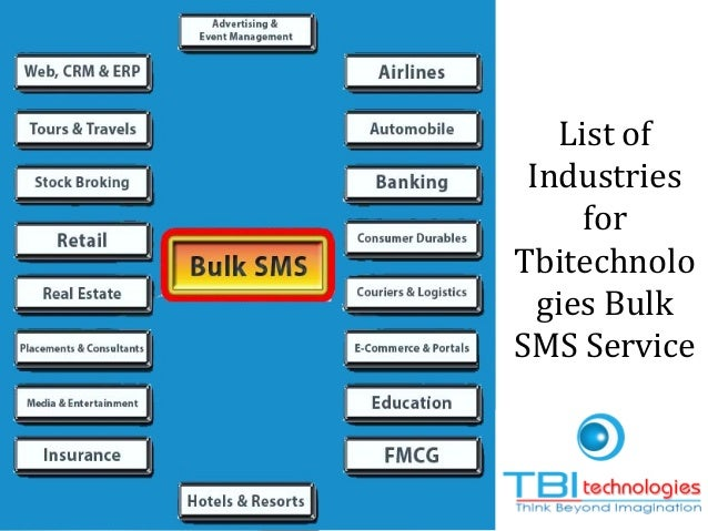  Online Purchasing  Online Ticket Booking  Offers and Promotion e-commerce Bulk SMS for e-commerce