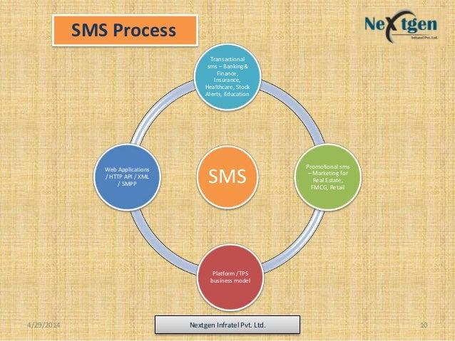 4/29/2014 Nextgen Infratel Pvt. Ltd. 10 SMS Process SMS Transactional sms – Banking& Finance, Insurance, Healthcare, Stock...