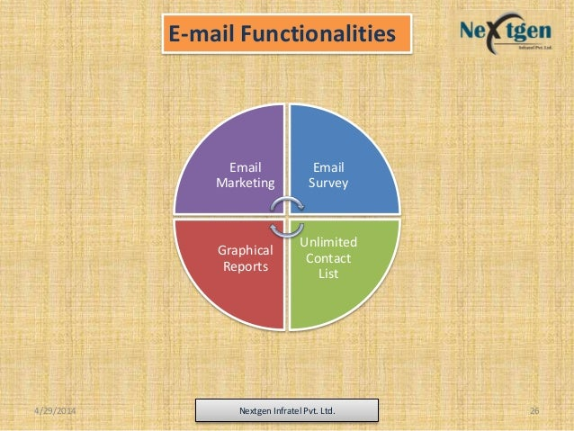 4/29/2014 Nextgen Infratel Pvt. Ltd. 26 Email Marketing Email Survey Unlimited Contact List Graphical Reports E-mail Funct...