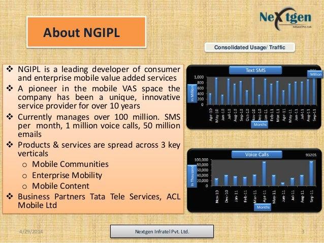 4/29/2014 Nextgen Infratel Pvt. Ltd. 3 About NGIPL  NGIPL is a leading developer of consumer and enterprise mobile value ...