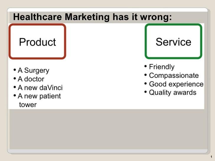 Healthcare Marketing has it wrong: <ul><ul><li></li></ul></ul>