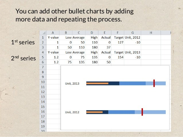 how to add bullets in excel 2013