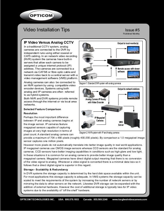 cctv training bulletins analog factors in system selection 9