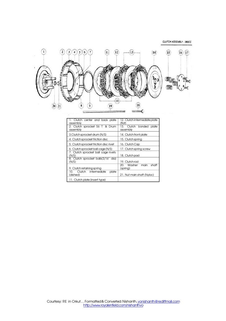 Bullet Maintenance Manual 01