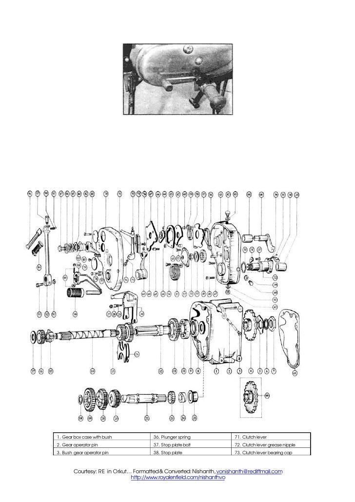 bullet maintenance manual 01 rh slideshare net Royal Enfield Bullet 500 Parts Royal Enfield 500Cc