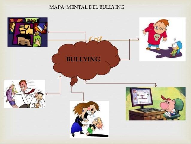 Bullyin Como Prevenirlo on Bullying Statistics