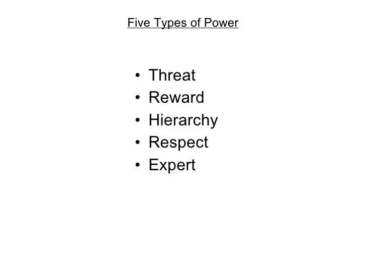 Five Types of Power <ul><li>Threat </li></ul><ul><li>Reward </li></ul><ul><li>Hierarchy </li></ul><ul><li>Respect </li></u...