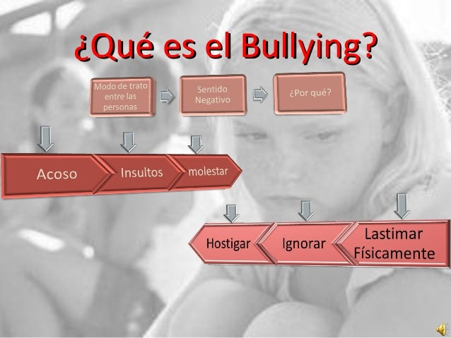 ¿Qué es el Bullying?¿Qué es el Bullying?
