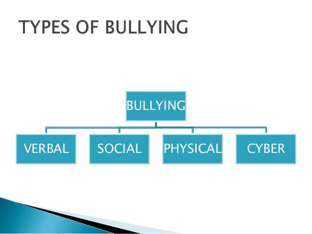 BULLYING VERBAL SOCIAL PHYSICAL CYBER
