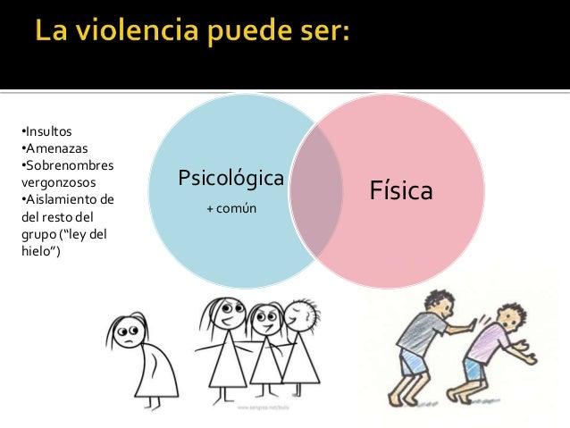 Bullying, Acoso escolar o violencia entre pares