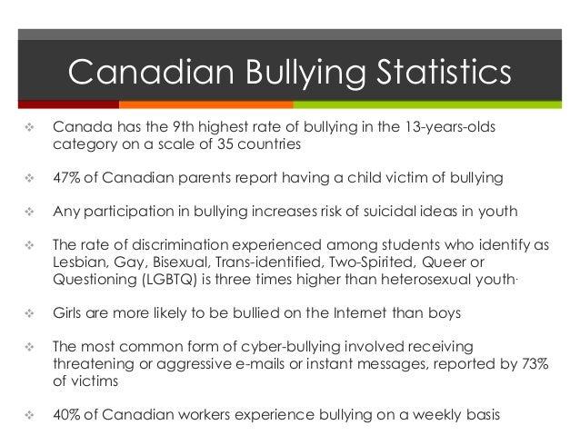 Heterosexual bullying statistics