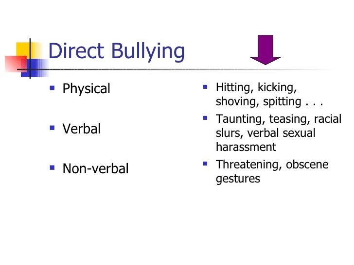 direct bullying What should parents and teachers know about bullying bullying  direct bullying methods, girls who bully are more apt to use more subtle, indirect strategies.