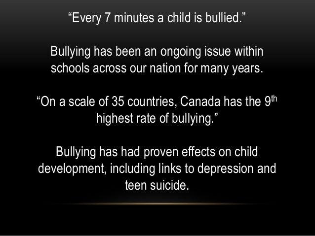 Bullying powerpoint Slide 2