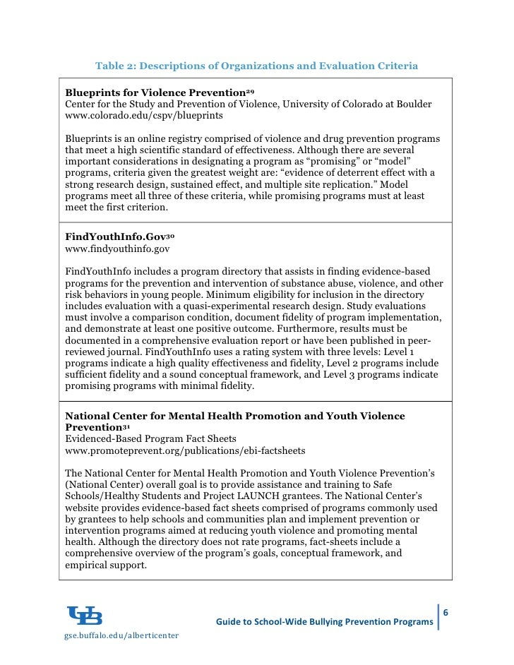 bullying intervention essay Bullying: bullying and national bullying prevention essay assignment: bullying peer victimization, also known as bullying or peer harassment, is any physical, verbal, or psychological maltreatment that takes place in and around social settings like school.
