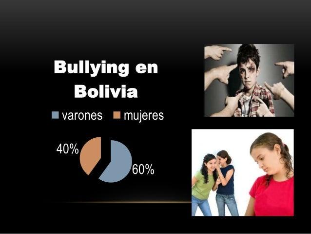 60% 40% Bullying en Bolivia varones mujeres